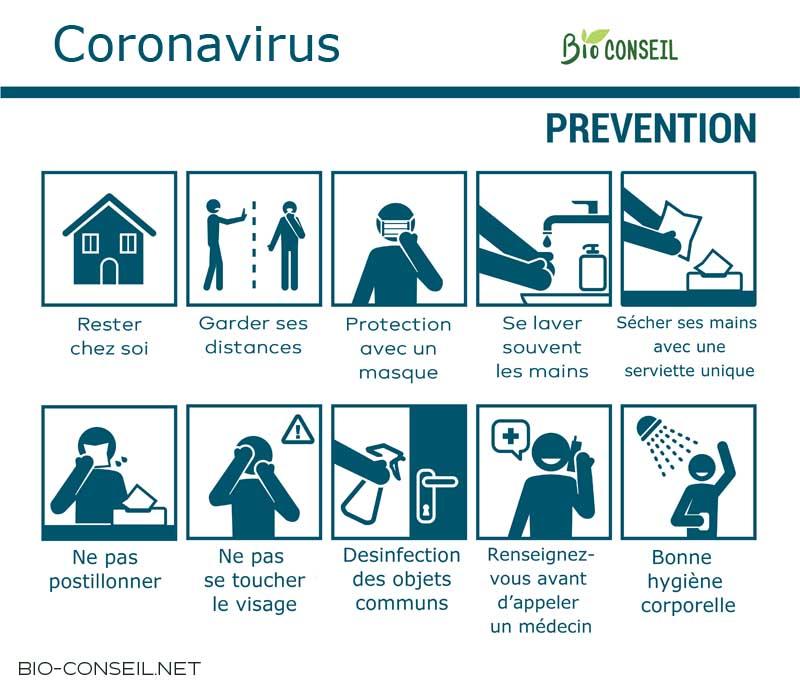 Infographie sur la prévention des risques du Coronavirus.